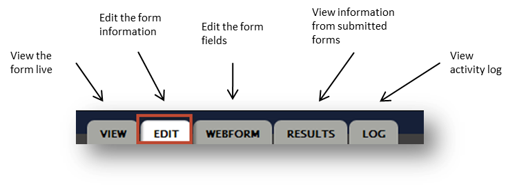 forms tabs