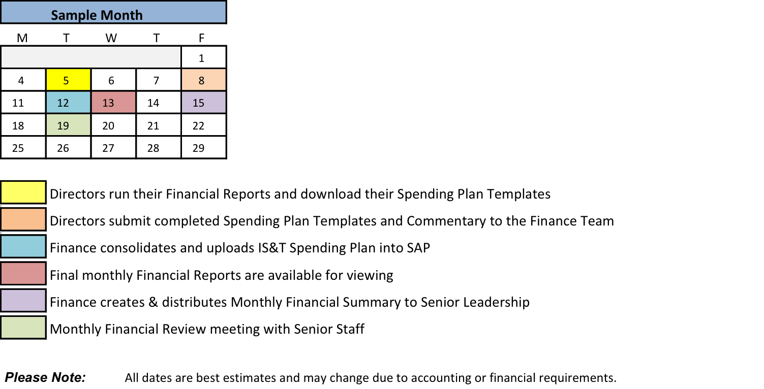 Sample financial reporting schedule